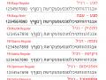 Hebrew_Fontim-06